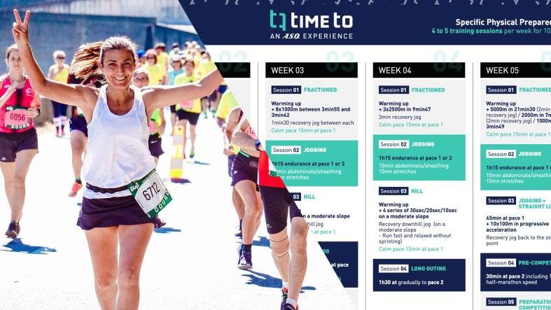 Koşu Antrenman Planları Programları
